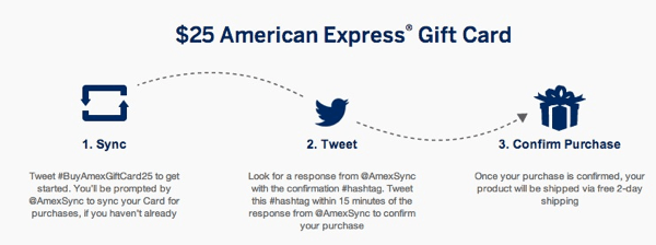 Amex Twitter $25 Gift Card Offer