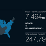 Foursquare Time Machine – The Coolest Way to Visualize Your Travel to Date?