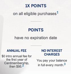 American Express Green Card Benefits