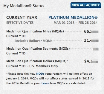 Medallion Qualifying Dollars to Date
