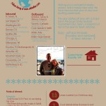 Happy Holidays from the Virgin Islands! Christmas Card Infographic