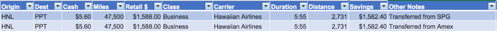 Hawaiian Airlines Flight Booking