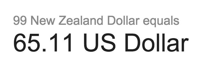 NZD to USD Conversion