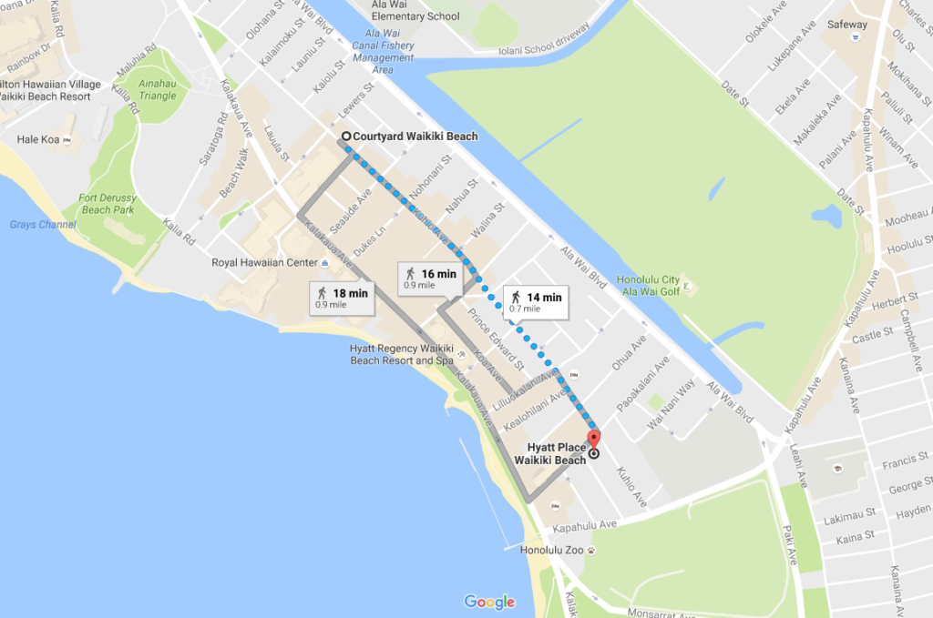 Waikiki Select-Service Hotel Comparison