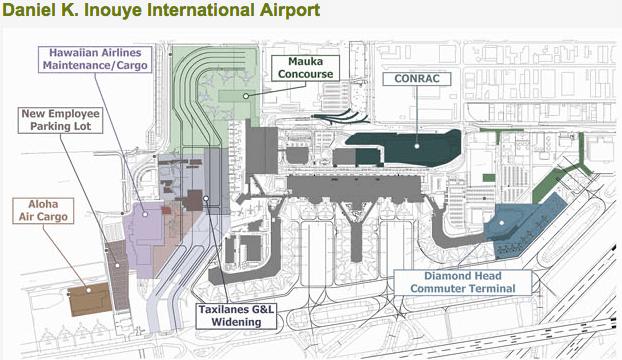 Honolulu International Airport Expansion