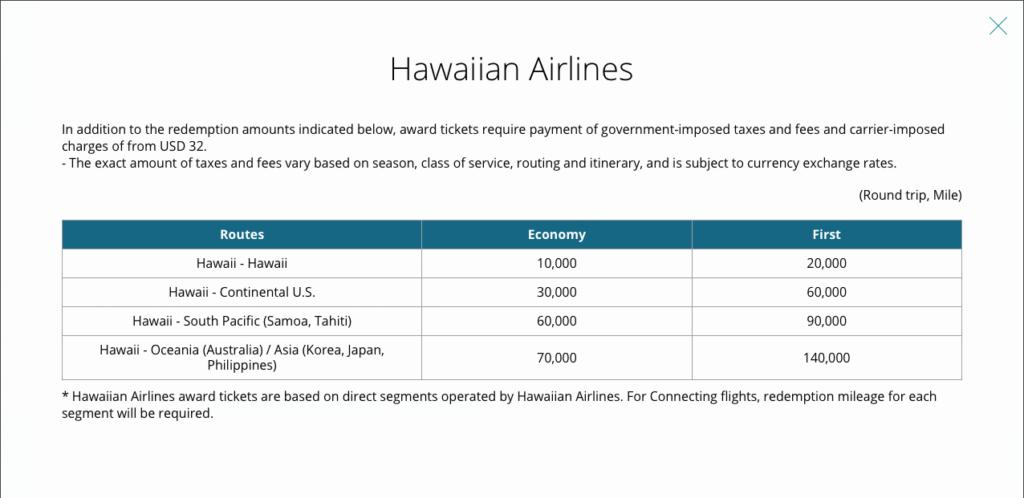 Booking Hawaiian Air Awards Via Korean Air