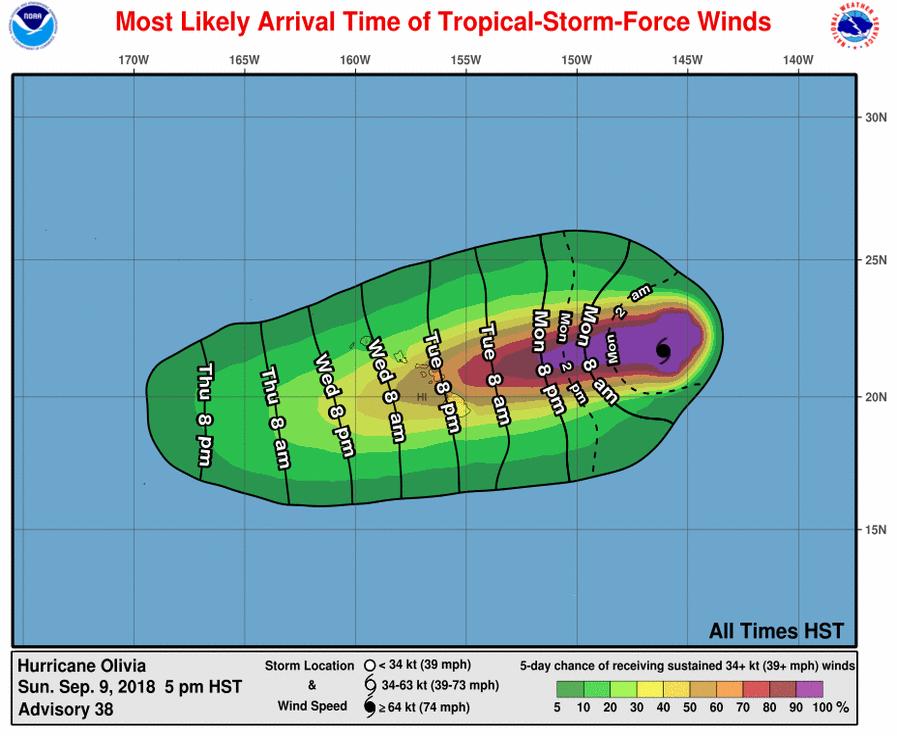 Hurricane Olivia Threatens Hawaii